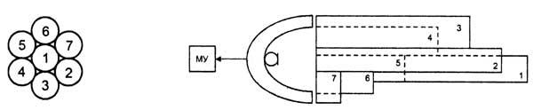 Направленный микрофон из 7 трубок с параболическим рефлектором